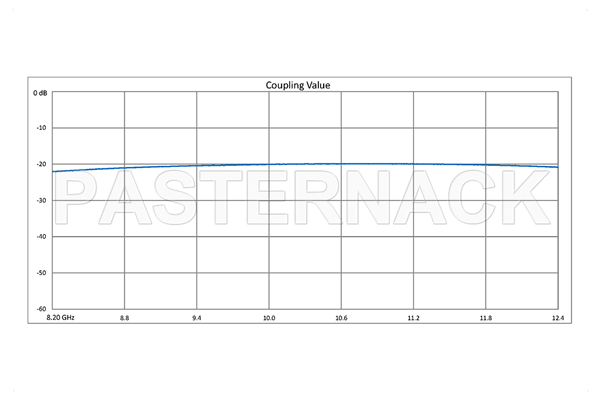 WR-90 Waveguide 20 dB Crossguide Coupler, 3 Port UG-39/U Square Cover Flange, 8.2 GHz to 12.4 GHz, Bronze