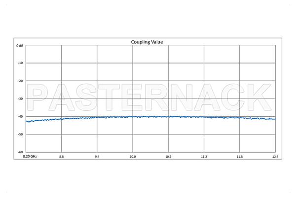 WR-90 Waveguide 40 dB Crossguide Coupler, 3 Port CPR-90G Flange, 8.2 GHz to 12.4 GHz, Bronze