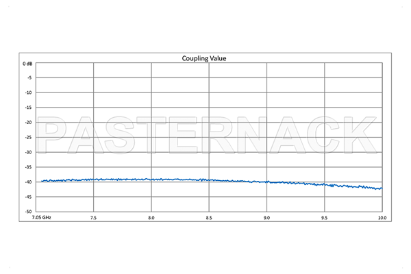 WR-112 Waveguide 40 dB Crossguide Coupler, 3 Port UG-51/U Square Cover Flange, 7.05 GHz to 10 GHz, Bronze