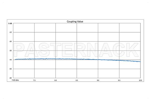 WR-112 Waveguide 40 dB Crossguide Coupler, 3 Port CPR-112G Flange, 7.05 GHz to 10 GHz, Bronze