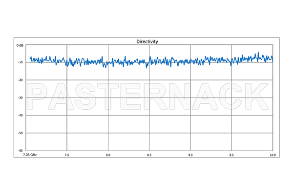 WR-112 Waveguide 50 dB Crossguide Coupler, 3 Port CPR-112G Flange, 7.05 GHz to 10 GHz, Bronze