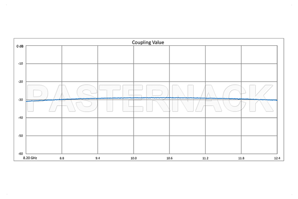 WR-90 Waveguide 30 dB Crossguide Coupler, UG-39/U Square Cover Flange, SMA Female Coupled Port, 8.2 GHz to 12.4 GHz, Bronze