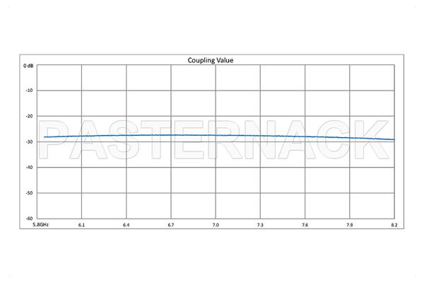 WR-137 Waveguide 30 dB Crossguide Coupler, UG-344/U Round Cover Flange, SMA Female Coupled Port, 5.85 GHz to 8.2 GHz, Bronze