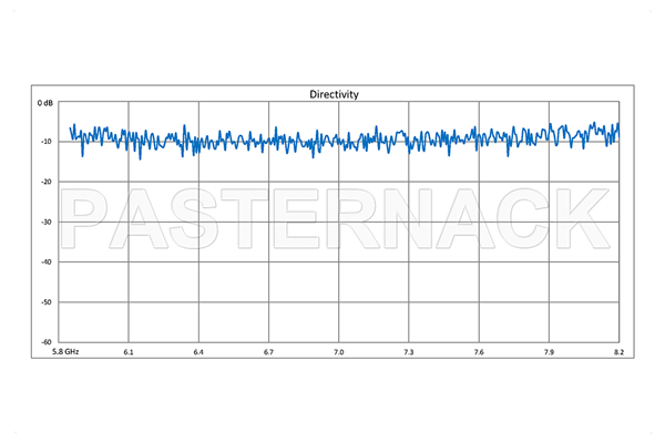 WR-137 Waveguide 50 dB Crossguide Coupler, UG-344/U Round Cover Flange, SMA Female Coupled Port, 5.85 GHz to 8.2 GHz, Bronze