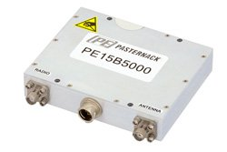 High Power Bi-Directional Amplifier, 5/20 Watts, 2.4 GHz to 2.5 GHz, 1 us switching, 20 dB Gain, SMA
