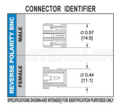 RP BNC Female Connector Crimp/Solder Attachment For RG55, RG141, RG142, RG223, RG400 View 2